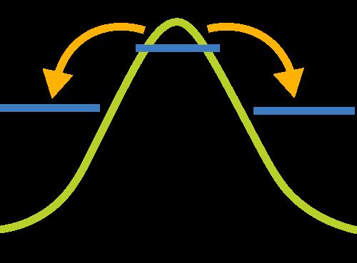 Lastverschiebung Konzept-Energie